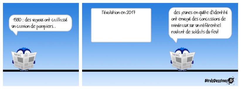 évolution 1980-2017
