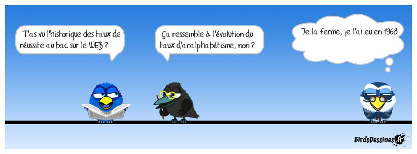 voir -> www.cours-thales.fr/objectif-bac/taux-de-reussite-au-bac