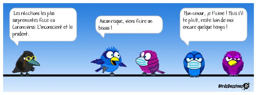 Les réactions les plus surprenantes face au Coronavirus.
