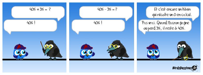 Arithmétique à géométrie variable