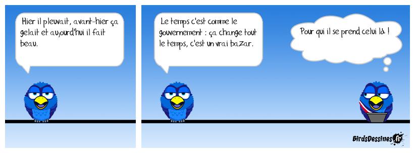 Ah, le temps et le gouvernement !